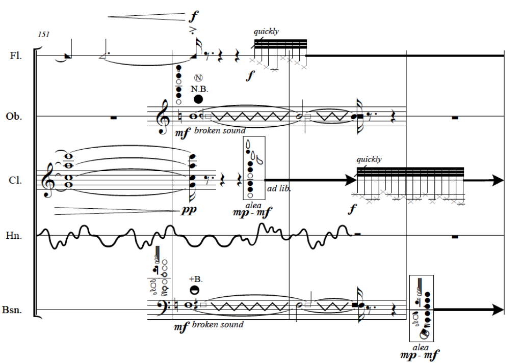 Wind Quintet Metamorphology of the wind